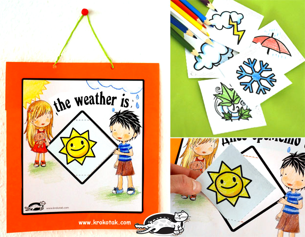 photograph about Free Printable Weather Chart referred to as krokotak Printable Temperature CHART