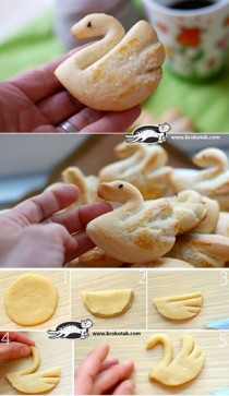 SWAN-Cookies